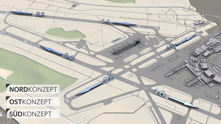 Videovorschaubild Betriebskonzepte des Züricher Flughafens